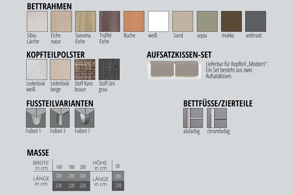 Tolle Rustikale Bettrahmen Pläne Bilder - Badspiegel Rahmen Ideen ...