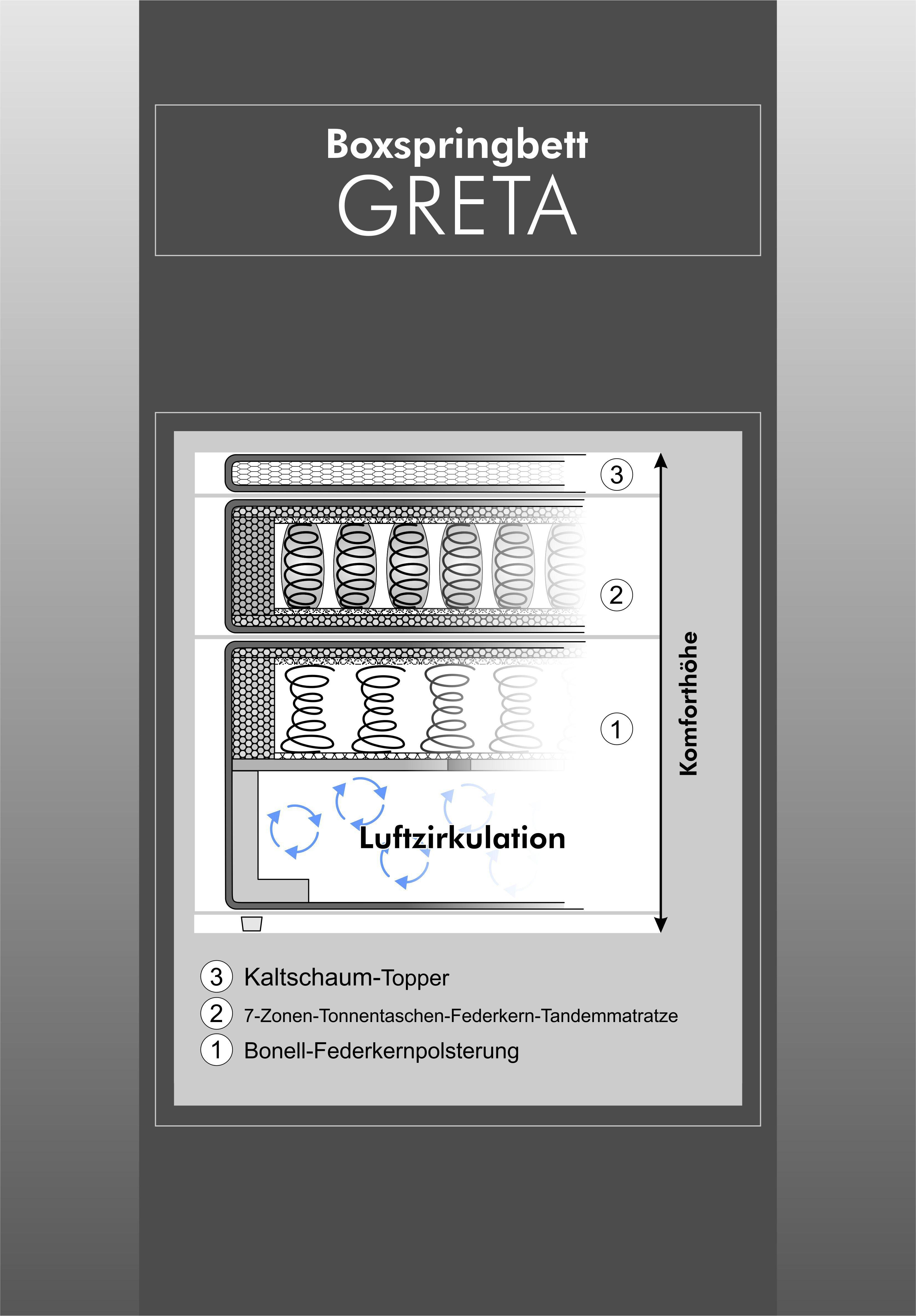 Jockenhöfer Boxspringbett Greta In Schwebeoptik Möbel Letz Ihr