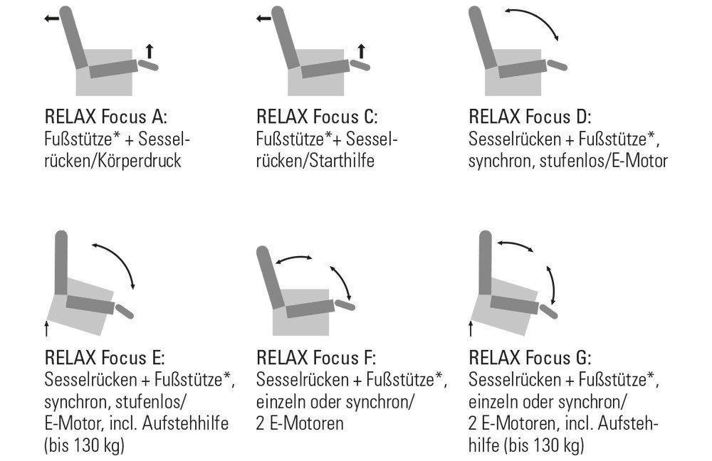 Hukla Messina Focus Relaxsessel In Beige Möbel Letz Ihr Online Shop