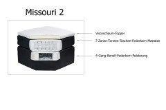 Missouri von Black Red White - Boxspringbett 180 hellgrau