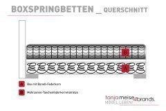 Cosyma von Tanja Meise 4brands - Boxspringbett zweifarbig